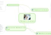 Mind map: Образовательные ресурсы