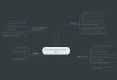 Mind map: Conventions of the thriller