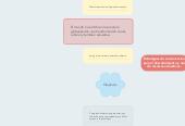 Mind map: Estrategias de comunicación para el descubrimiento y uso de recursos educativos.