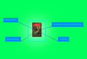 Mind map: Book of Three