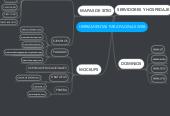 Mind map: HERRAMIENTAS PARA PAGINAS WEB