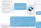 Mind map: unidad 2