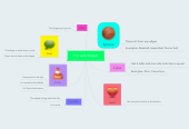 Mind map: Fun with Shapes