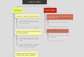 Mind map: ventajas y desventajas de utilizar las TIC dentro del aula de clases