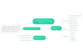 Mind map: NARRATIVAS VISUALES BLOQUE 1