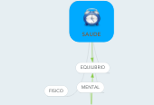 Mind map: SAUDE