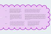 Mind map: carey | Jem