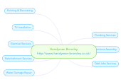 Mind map: Handyman Bromley http://www.handyman-bromley.co.uk/