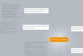 Mind map: Measuring Economy