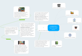 Mind map: ELEMENTOSS FUNDAMENTALES DE LA CULTURA DIGITAL