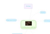 Mind map: Australopithecus Afarensis