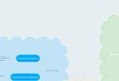 Mind map: Modelos de optimización