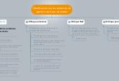 Mind map: Clasificación de los sistemas de gestión de base de datos