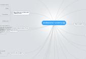 Mind map: DISTRIBUCIÓN Y LOGÍSTICA