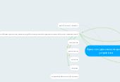 Mind map: Архитектура компьютерного устройства