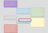 Mind map: Carey BOO RADLEY tkamb - Lauren