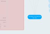 Mind map: Catalogue cho từng cấp bậc học