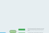 Mind map: Manejo y aplicación de los conceptos de programación orientada a objetos en postgresql