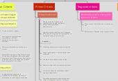 Mind map: Clasificación de los sistemas de gestión de bases de datos
