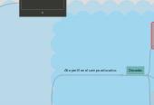 Mind map: LA EDUCACION EN LA SOCIEDAD DE LA INFORMACION