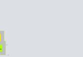 Mind map: Projeto Difly