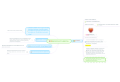 Mind map: REVISION DOCUMENTAL
