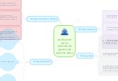 Mind map: clasificaciónde lossistemas degestión debase de datos