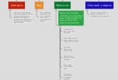 Mind map: Clasificación de los sistemas degestión de base de datos.