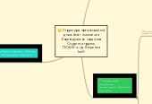 Mind map: Структура організаційноїдіяльності психолога(Індивідуальне завданняСтудента группиПСб-1-15-4.0д ЛещенкаІллі)