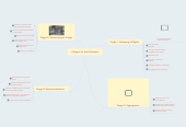 Mind map: 4 Stages of the Holocaust