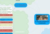 Mind map: La Ley sobre el Delito del Contrabando
