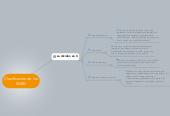 Mind map: Clasificación de los SGBD