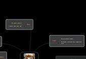 Mind map: Боги Древней Греции