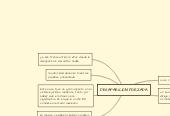 Mind map: DESAPARICION FORZADA