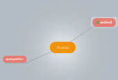 Mind map: Parallel