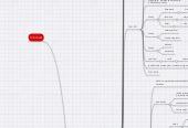 Mind map: Soukromástátnice