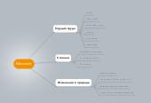 Mind map: Мезолит