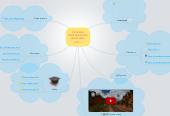 Mind map: Сетевое пространство для меня - это...