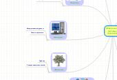 Mind map: Издательские системы и технологии