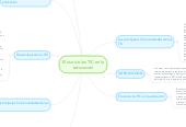 Mind map: El uso de las TIC en la educación