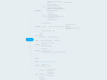 Mind map: Scala types