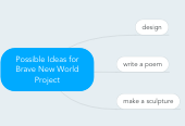 Mind map: Possible Ideas for Brave New World Project