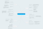Mind map: Carey - Characters of TKAM