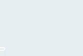 Mind map: Ателье