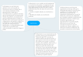 Mind map: regímenes