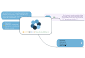 Mind map: Uso de la doble cc
