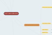 Mind map: สาระที่ 4 หลักการใช้ภาษาไทย