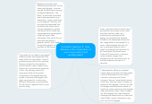 Mind map: Evaluation question 2:  How effective is the combination of your main product and ancillary tasks?