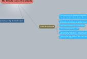 Mind map: MindMeister como Herramienta
