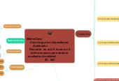 Mind map: MásterClass                                      Como lograr los Aprendizajes  Acelerados                        Descubre  en solo 2 horas los 5 primeros pasos para obtener resultados de calidad                    $7   $47
